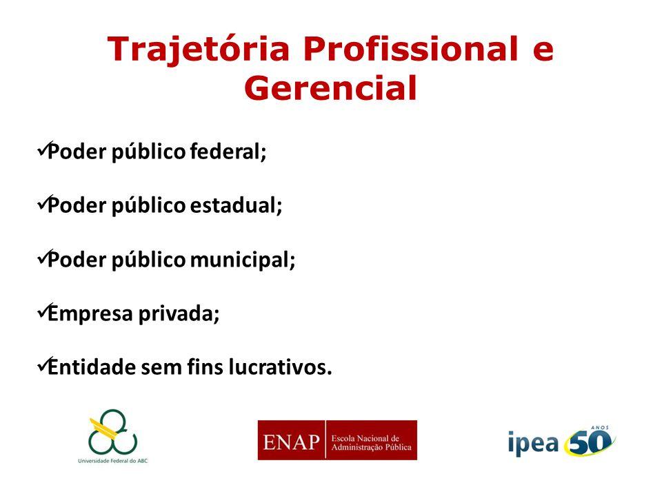 Poder público federal; Poder público estadual; Poder público municipal; Empresa privada; Entidade sem fins lucrativos. Trajetória Profissional e Geren