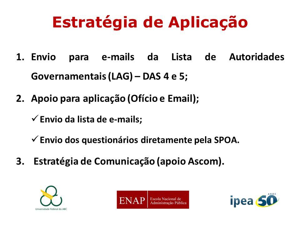 1.Envio para e-mails da Lista de Autoridades Governamentais (LAG) – DAS 4 e 5; 2.Apoio para aplicação (Ofício e Email); Envio da lista de e-mails; Env