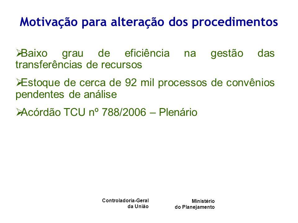 Controladoria-Geral da União Ministério do Planejamento Motivação para alteração dos procedimentos Baixo grau de eficiência na gestão das transferências de recursos Estoque de cerca de 92 mil processos de convênios pendentes de análise Acórdão TCU nº 788/2006 – Plenário