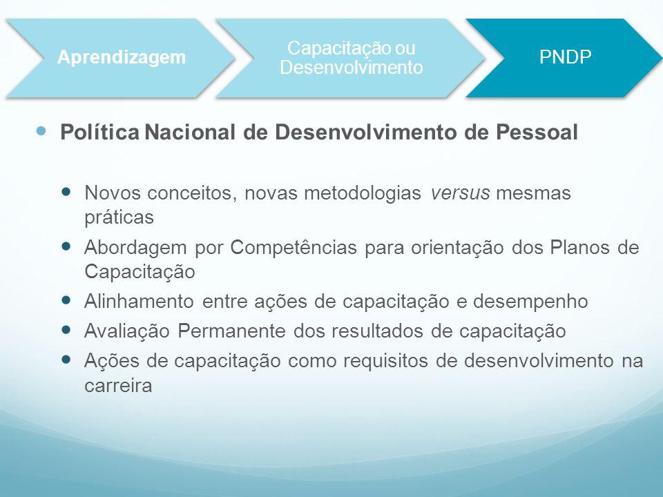 Política Nacional de Desenvolvimento de Pessoal Novos conceitos, novas metodologias versus mesmas práticas Abordagem por Competências para orientação