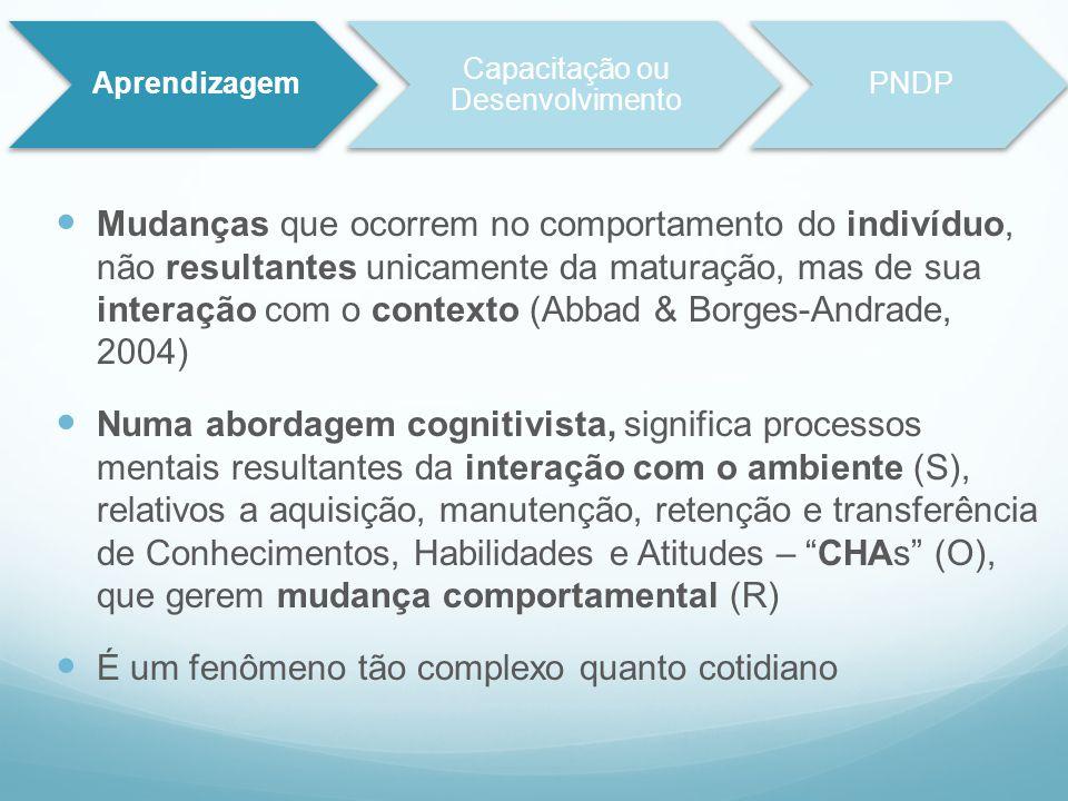 Mudanças que ocorrem no comportamento do indivíduo, não resultantes unicamente da maturação, mas de sua interação com o contexto (Abbad & Borges-Andra