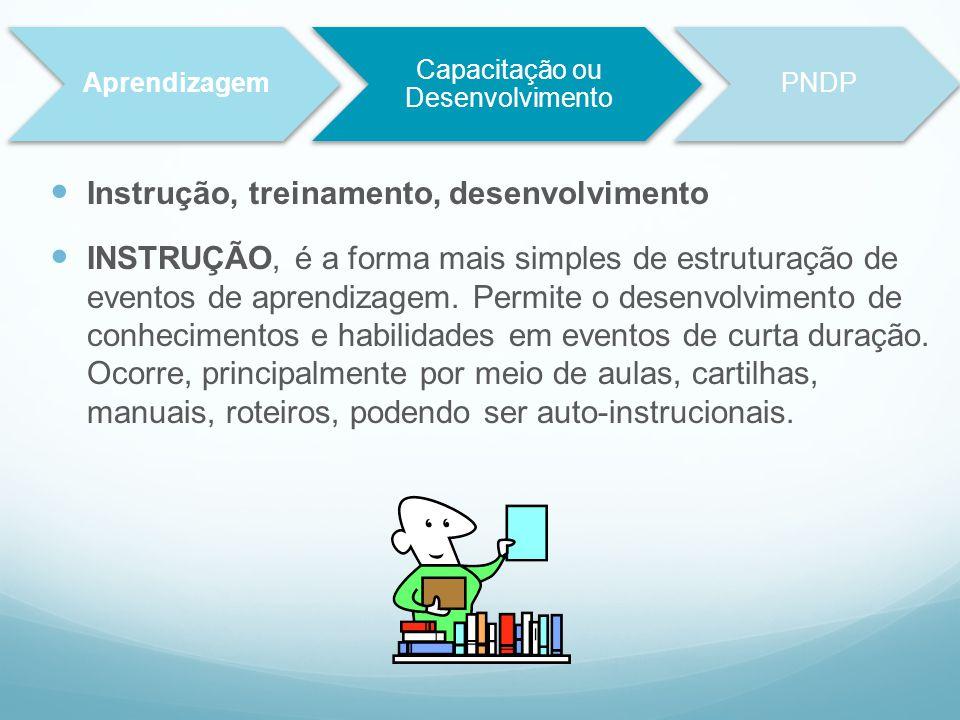 Instrução, treinamento, desenvolvimento INSTRUÇÃO, é a forma mais simples de estruturação de eventos de aprendizagem. Permite o desenvolvimento de con