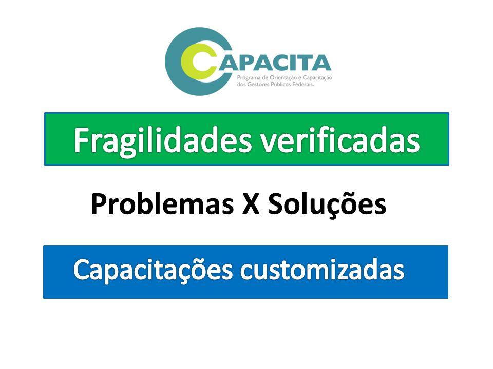 Problemas X Soluções