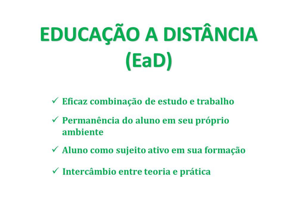 EDUCAÇÃO A DISTÂNCIA (EaD) Eficaz combinação de estudo e trabalho Permanência do aluno em seu próprio ambiente Aluno como sujeito ativo em sua formação Intercâmbio entre teoria e prática