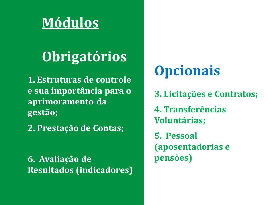 3.Licitações e Contratos; 4. Transferências Voluntárias; 5.