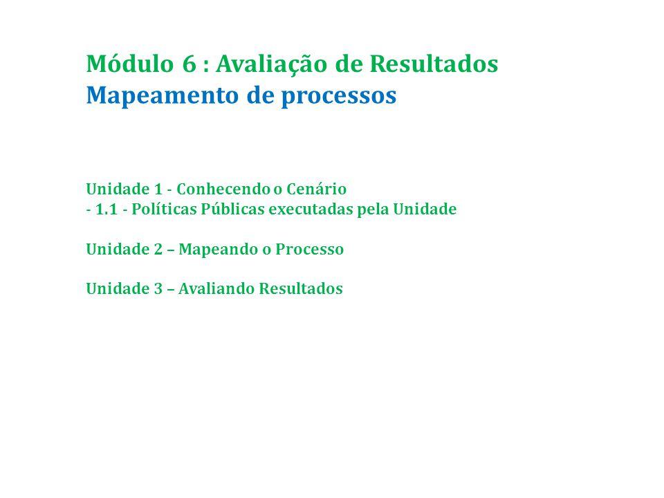 Mapeamento de processos Módulo 6 : Avaliação de Resultados Unidade 1 - Conhecendo o Cenário - 1.1 - Políticas Públicas executadas pela Unidade Unidade 2 – Mapeando o Processo Unidade 3 – Avaliando Resultados