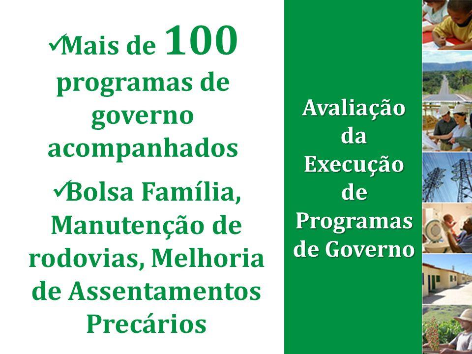Avaliação da Execução de Programas de Governo 1.965 municípios fiscalizados no Programa do Sorteio Mais de 95 mil ações de controle (2003 – 2012)