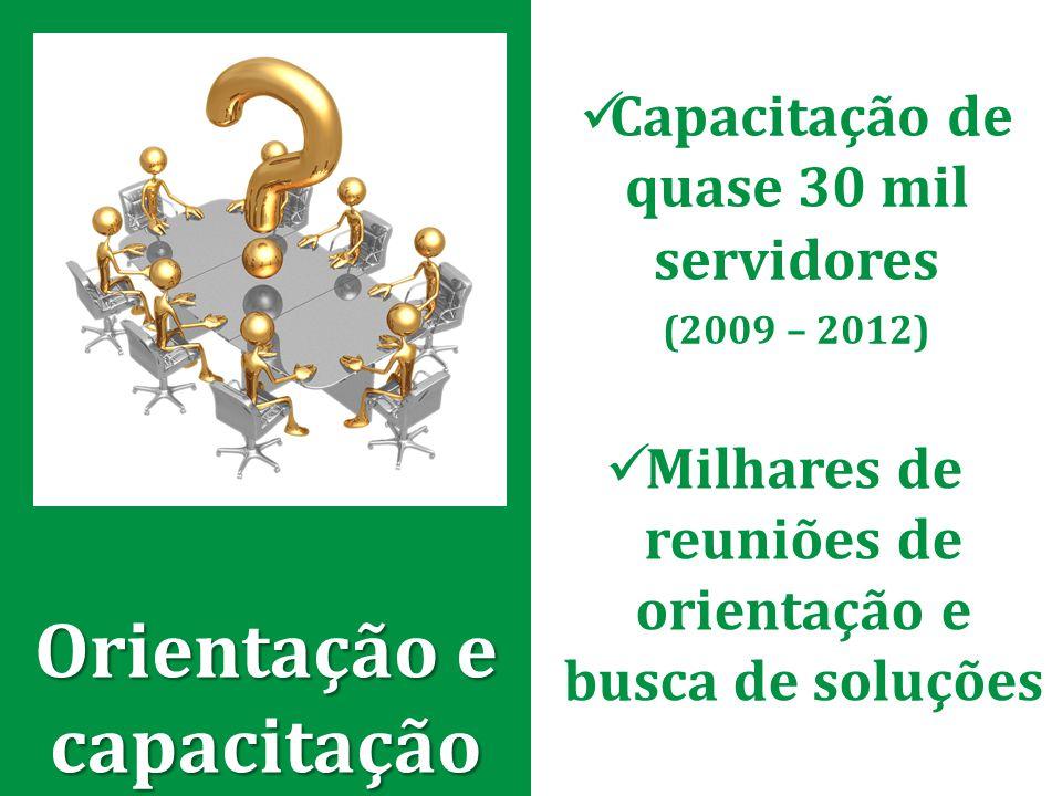 Orientação e capacitação Capacitação de quase 30 mil servidores (2009 – 2012) Milhares de reuniões de orientação e busca de soluções