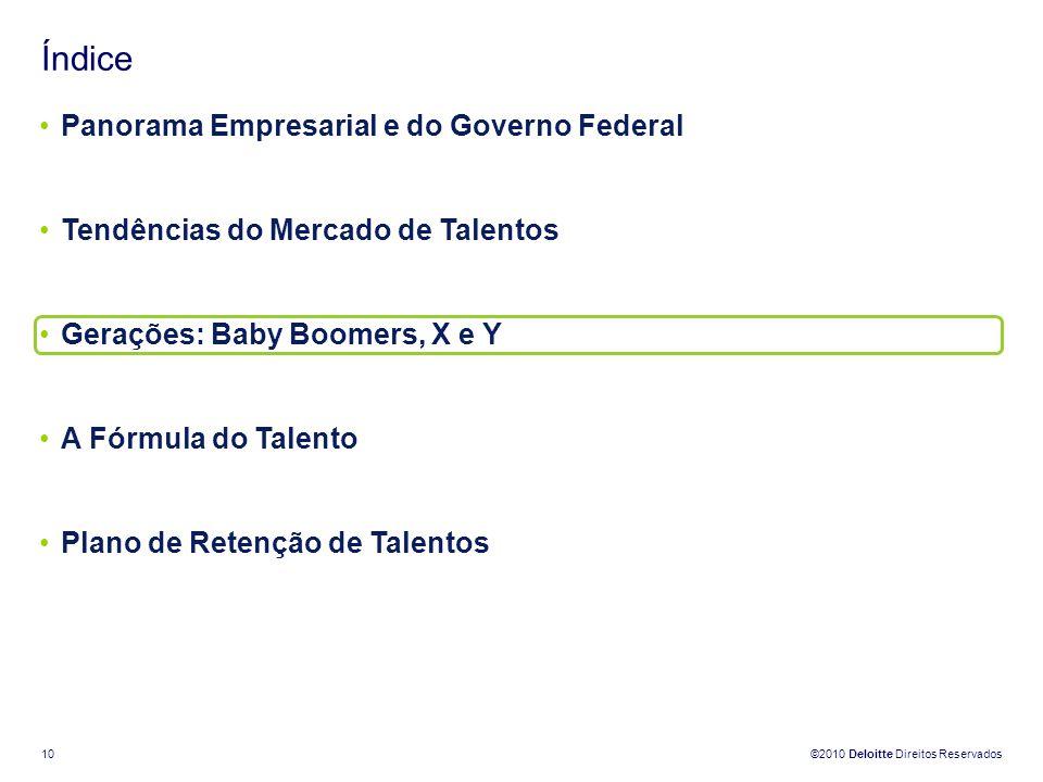 ©2010 Deloitte Direitos Reservados 10 Índice Panorama Empresarial e do Governo Federal Tendências do Mercado de Talentos Gerações: Baby Boomers, X e Y