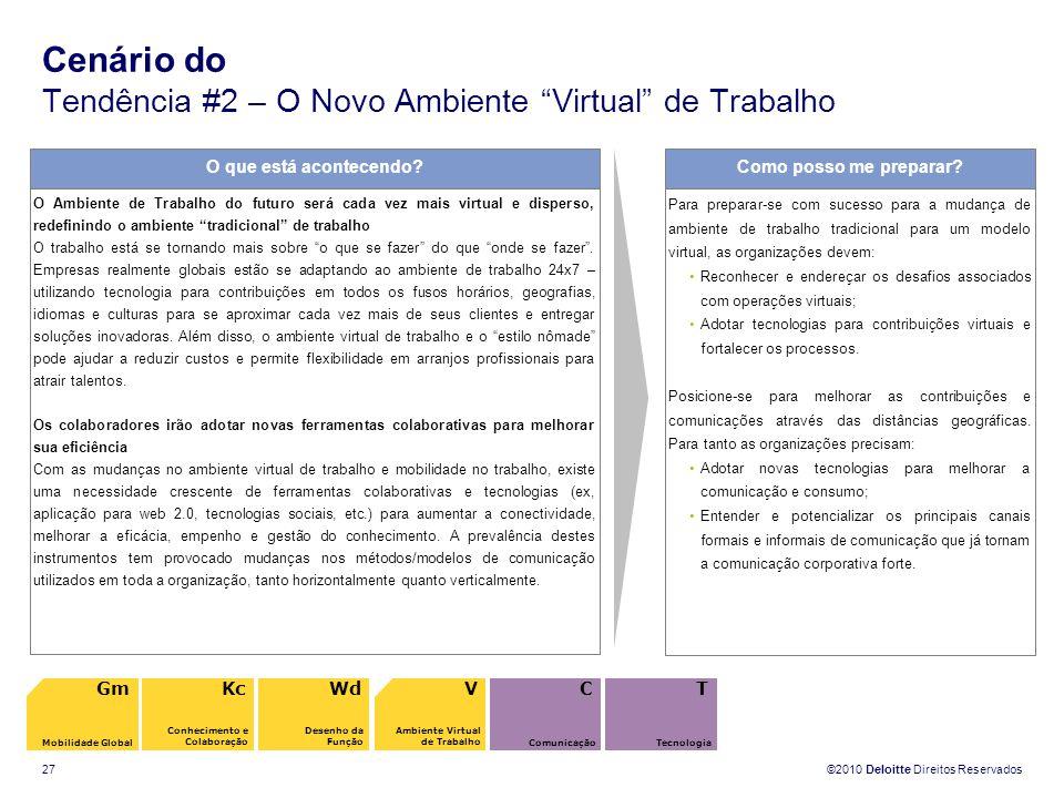 ©2010 Deloitte Direitos Reservados 27 Cenário do Tendência #2 – O Novo Ambiente Virtual de Trabalho O que está acontecendo? O Ambiente de Trabalho do