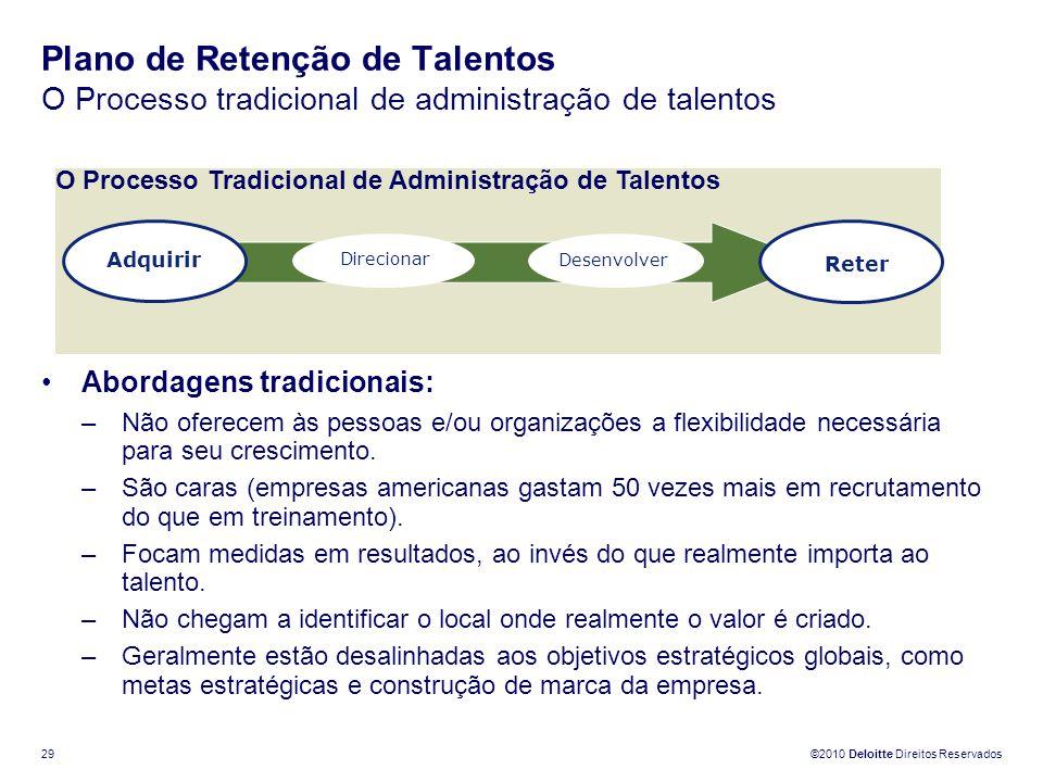 ©2010 Deloitte Direitos Reservados 29 Plano de Retenção de Talentos O Processo tradicional de administração de talentos Abordagens tradicionais: –Não