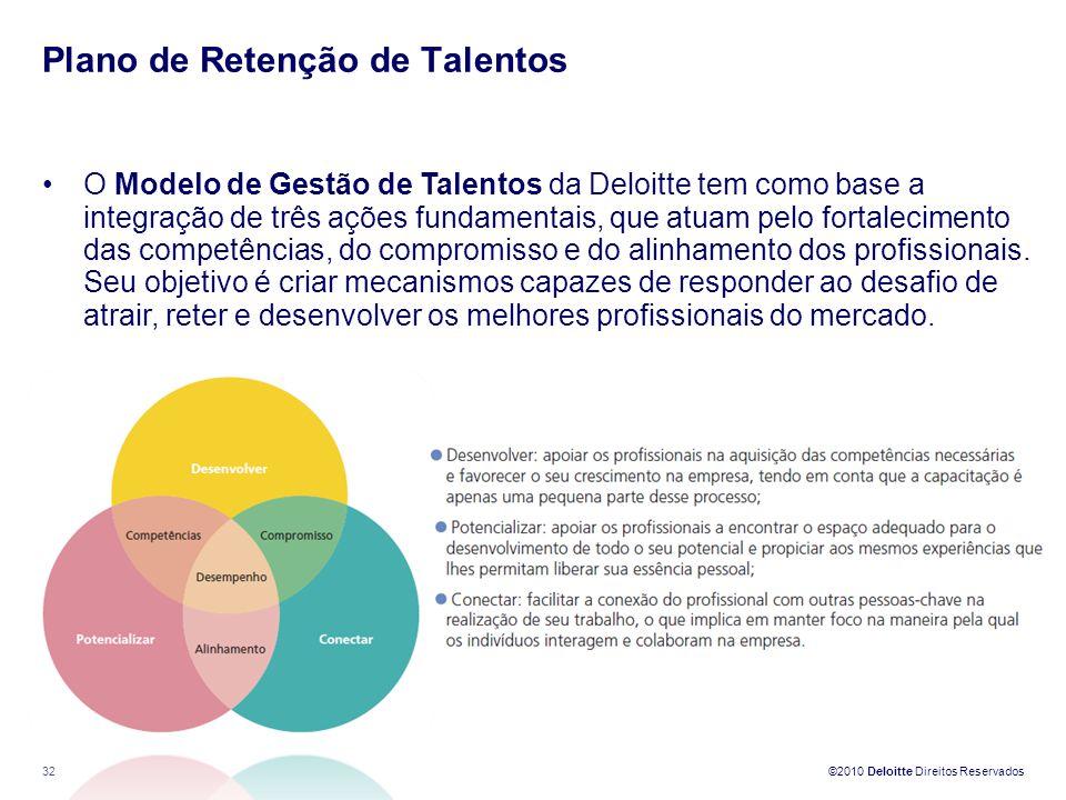 ©2010 Deloitte Direitos Reservados 32 Plano de Retenção de Talentos O Modelo de Gestão de Talentos da Deloitte tem como base a integração de três açõe