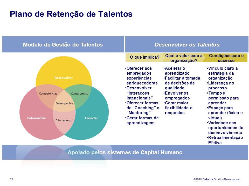 ©2010 Deloitte Direitos Reservados 33 Modelo de Gestão de TalentosDesenvolver os Talentos Apoiado pelos sistemas de Capital Humano Acelerar o aprendiz