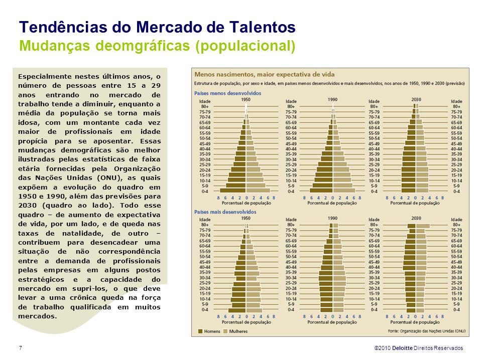 ©2010 Deloitte Direitos Reservados 7 Tendências do Mercado de Talentos Mudanças deomgráficas (populacional) Especialmente nestes últimos anos, o númer
