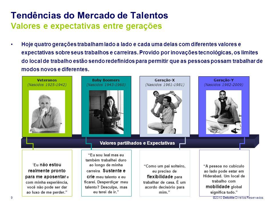 ©2010 Deloitte Direitos Reservados 9 Tendências do Mercado de Talentos Valores e expectativas entre gerações Valores partilhados e Expectativas Vetera