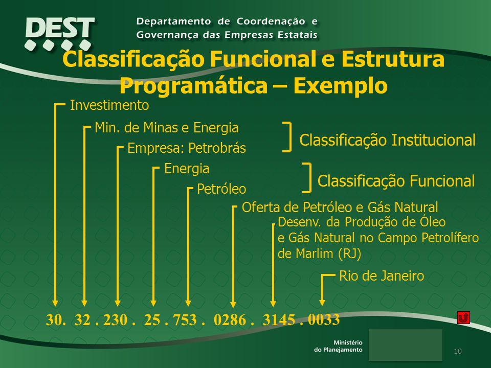 10 Classificação Funcional e Estrutura Programática – Exemplo 30. Investimento Min. de Minas e Energia Empresa: Petrobrás 32.230.25.753.0286.3145. Ene
