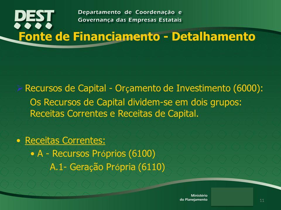 11 Fonte de Financiamento - Detalhamento Recursos de Capital - Or ç amento de Investimento (6000): Os Recursos de Capital dividem-se em dois grupos: R