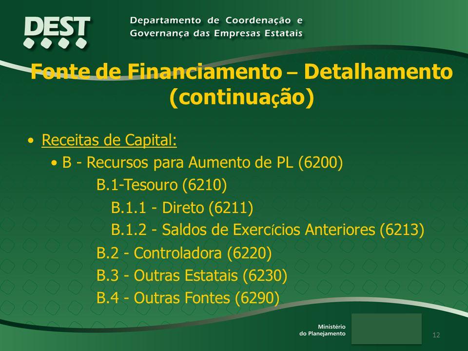 12 Fonte de Financiamento – Detalhamento (continua ç ão) Receitas de Capital: B - Recursos para Aumento de PL (6200) B.1-Tesouro (6210) B.1.1 - Direto