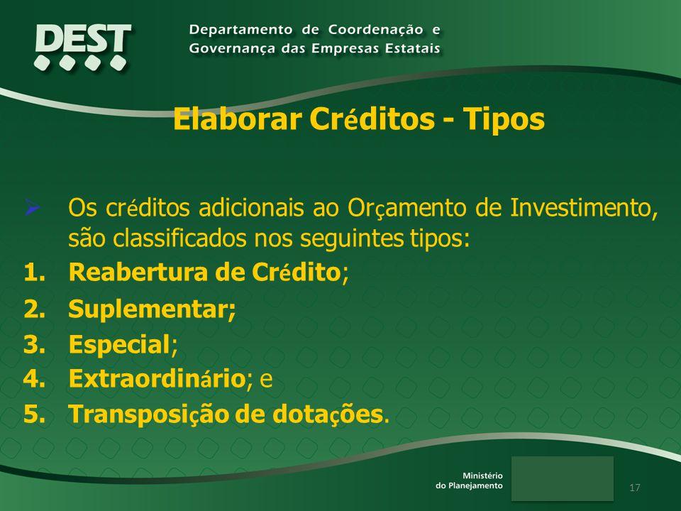 17 Os cr é ditos adicionais ao Or ç amento de Investimento, são classificados nos seguintes tipos: 1.Reabertura de Cr é dito; 2.Suplementar; 3.Especia