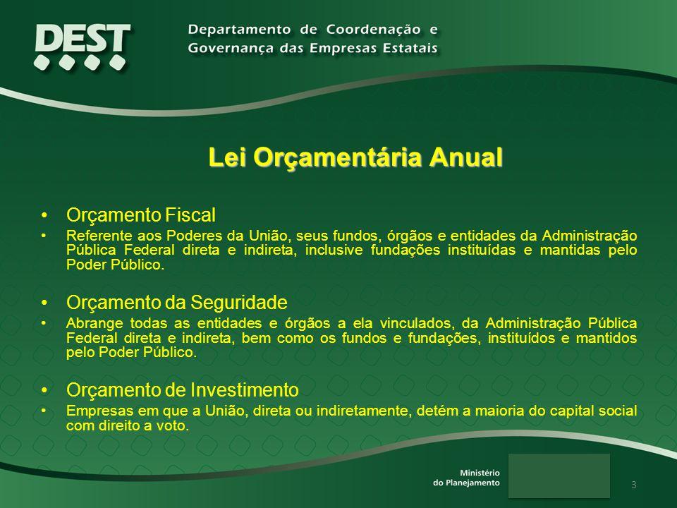 3 Lei Orçamentária Anual Orçamento Fiscal Referente aos Poderes da União, seus fundos, órgãos e entidades da Administração Pública Federal direta e in