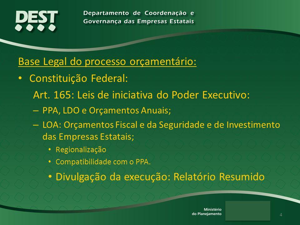 4 Base Legal do processo orçamentário: Constituição Federal: Art. 165: Leis de iniciativa do Poder Executivo: – PPA, LDO e Orçamentos Anuais; – LOA: O