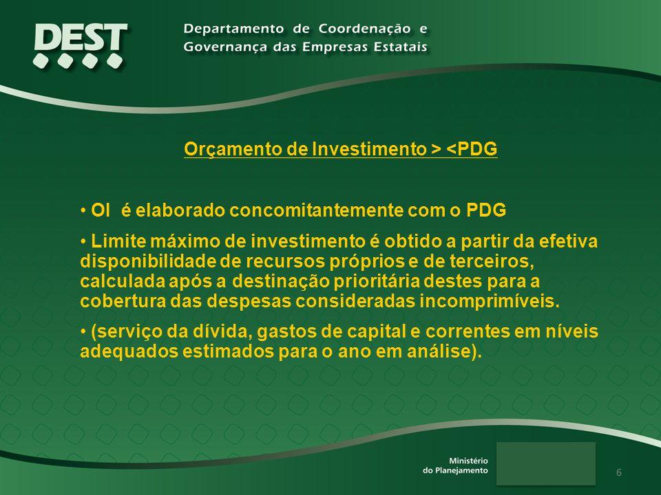 6 Orçamento de Investimento > <PDG OI é elaborado concomitantemente com o PDG Limite máximo de investimento é obtido a partir da efetiva disponibilida