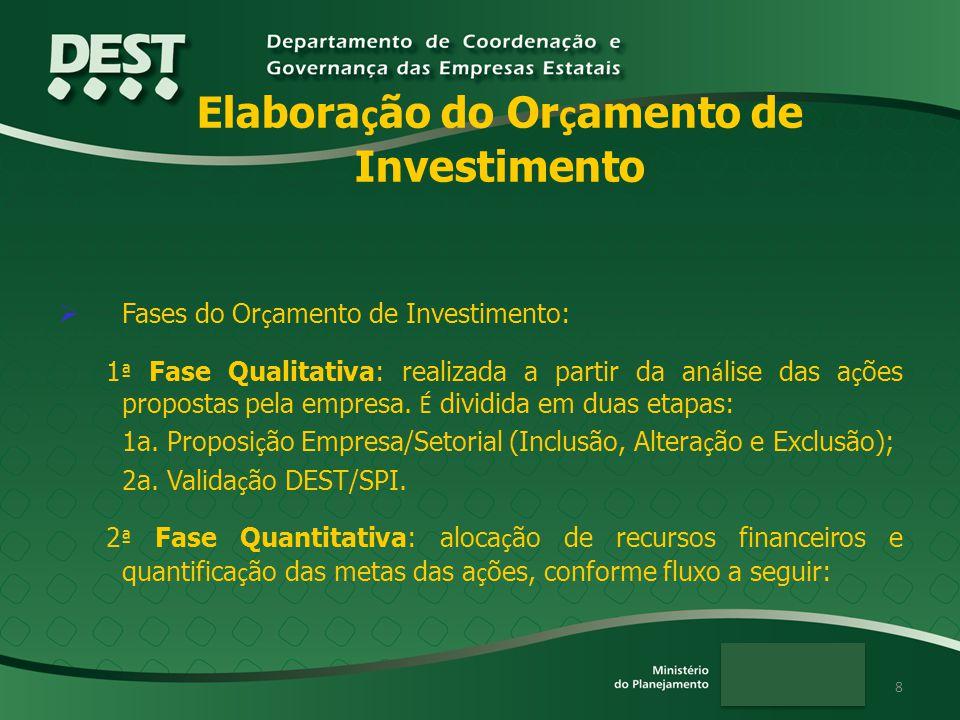 8 Elabora ç ão do Or ç amento de Investimento Fases do Or ç amento de Investimento: 1 ª Fase Qualitativa: realizada a partir da an á lise das a ç ões