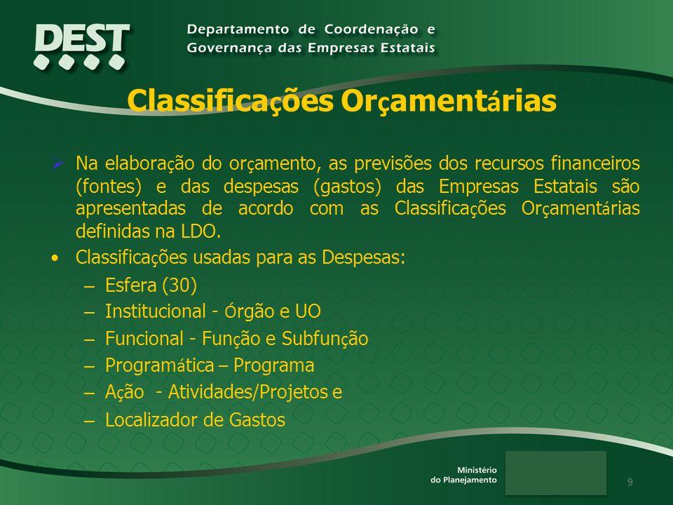 10 Classificação Funcional e Estrutura Programática – Exemplo 30.
