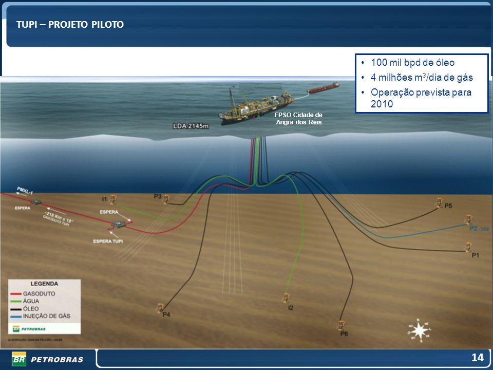 FPSO Cidade de Angra dos Reis 100 mil bpd de óleo 4 milhões m 3 /dia de gás Operação prevista para 2010 TUPI – PROJETO PILOTO 14