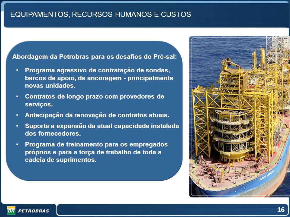 EQUIPAMENTOS, RECURSOS HUMANOS E CUSTOS Abordagem da Petrobras para os desafios do Pré-sal: Programa agressivo de contratação de sondas, barcos de apo