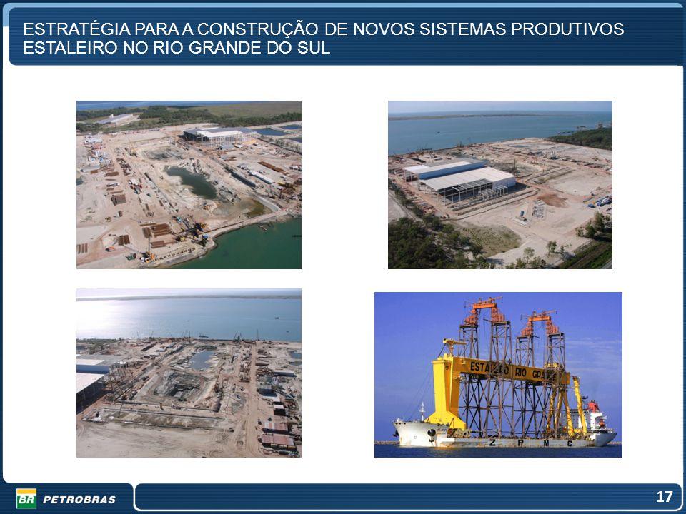 ESTRATÉGIA PARA A CONSTRUÇÃO DE NOVOS SISTEMAS PRODUTIVOS ESTALEIRO NO RIO GRANDE DO SUL 17