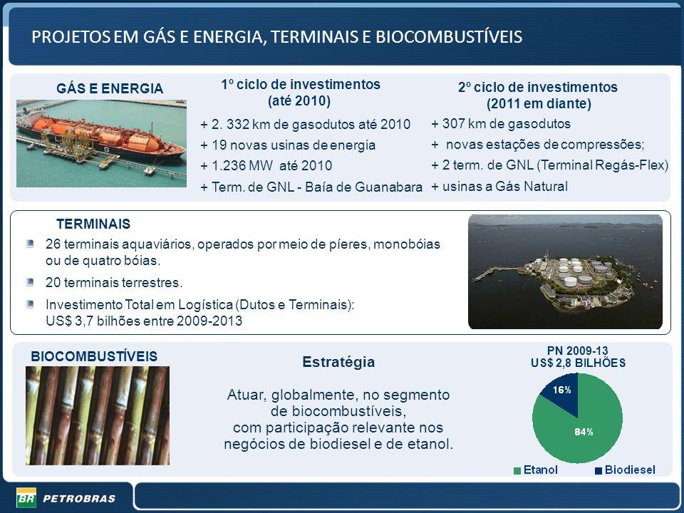GÁS E ENERGIA + 2. 332 km de gasodutos até 2010 + 19 novas usinas de energia + 1.236 MW até 2010 + Term. de GNL - Baía de Guanabara + 307 km de gasodu