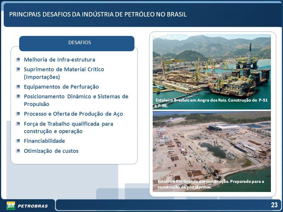 PRINCIPAIS DESAFIOS DA INDÚSTRIA DE PETRÓLEO NO BRASIL Estaleiro Brasfels em Angra dos Reis. Construção de P-51 e P-56. Estaleiro Rio Grande em constr