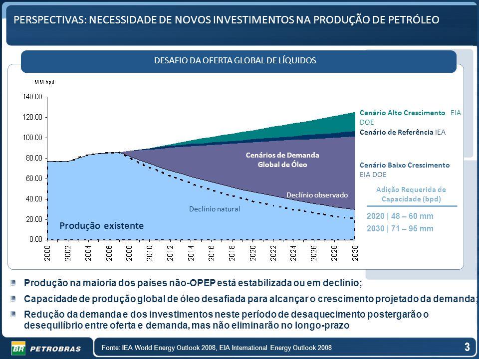 PERSPECTIVAS: NECESSIDADE DE NOVOS INVESTIMENTOS NA PRODUÇÃO DE PETRÓLEO Cenário Alto Crescimento EIA DOE Cenário de Referência IEA Cenário Baixo Cres