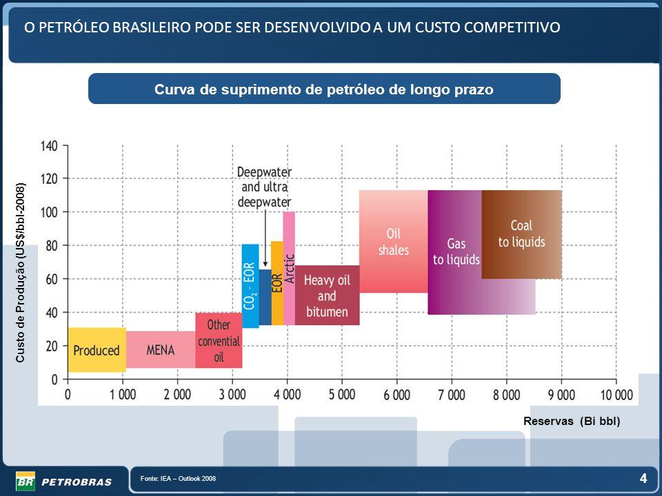 Fonte: IEA – Outlook 2008 Curva de suprimento de petróleo de longo prazo 4 O PETRÓLEO BRASILEIRO PODE SER DESENVOLVIDO A UM CUSTO COMPETITIVO Custo de