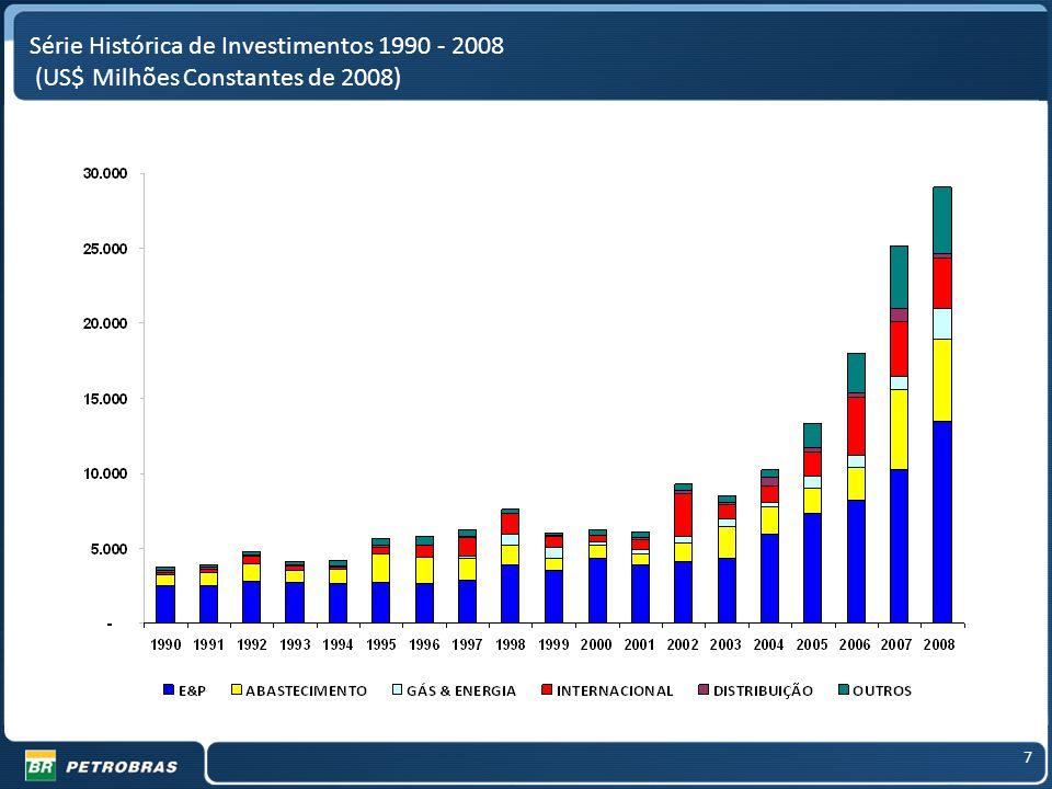 7 Série Histórica de Investimentos 1990 - 2008 (US$ Milhões Constantes de 2008)