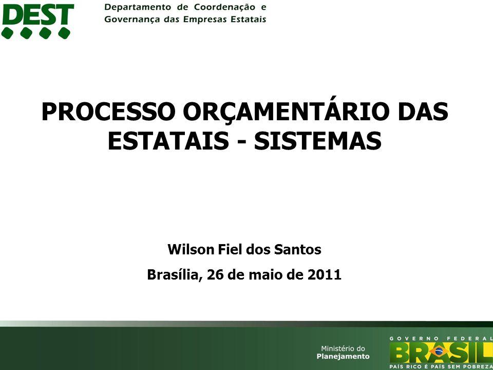 SIEST – Conexão HOD Http:// acesso.serpro.gov.br VOLTAR