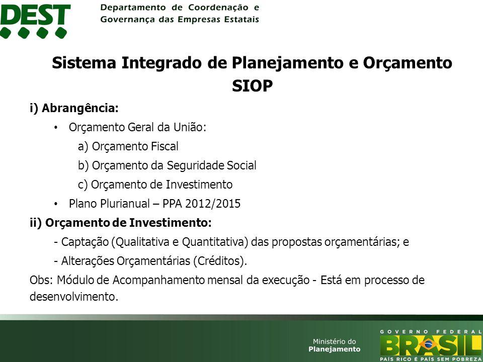 1) Sítio do Ministério: http : // www.planejamento.gov.br 2) Portal SOF: http : // www.portalsof.planejamento.gov.br SIOP – Formas de Acesso