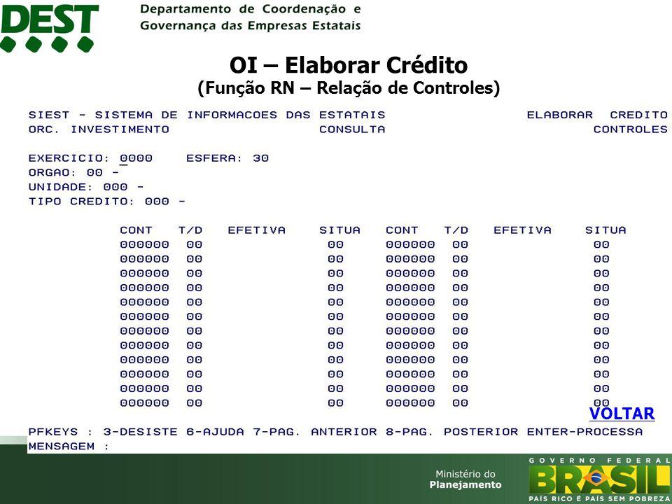 OI – Elaborar Crédito (Função RN – Relação de Controles) VOLTAR