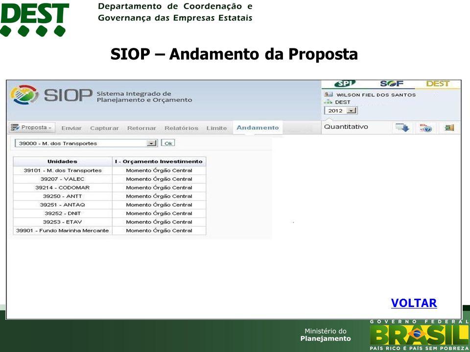 SIOP – Andamento da Proposta VOLTAR