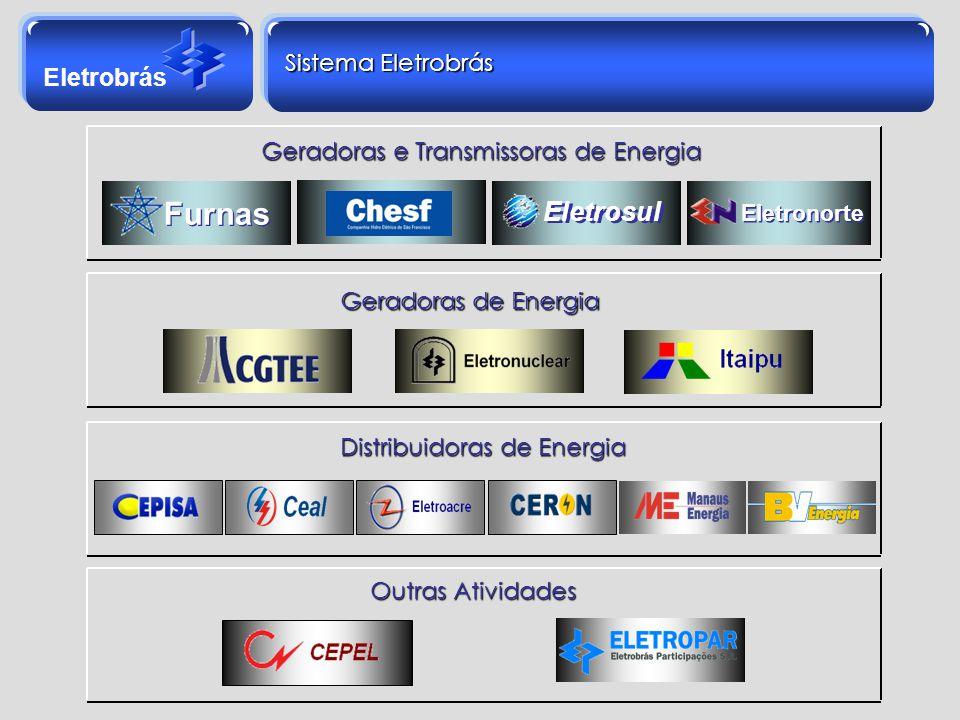 Eletrobrás Sistema Eletrobrás Eletrosul Eletronorte Furnas Geradoras e Transmissoras de Energia Geradoras de Energia Distribuidoras de Energia Outras