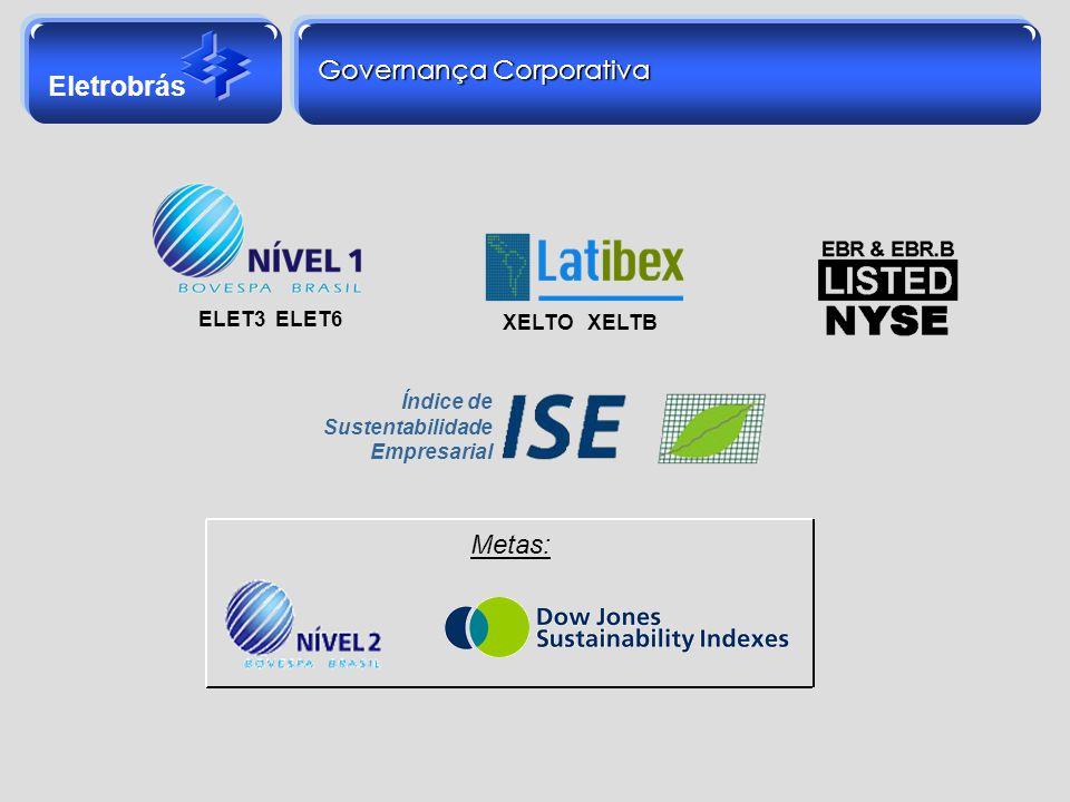 Eletrobrás Governança Corporativa ELET3 ELET6 XELTO XELTB Índice de Sustentabilidade Empresarial Metas: