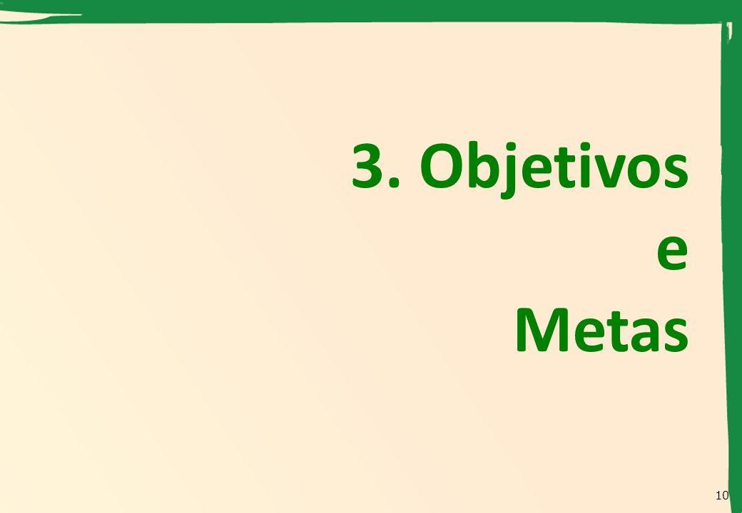 3. Objetivos e Metas 10
