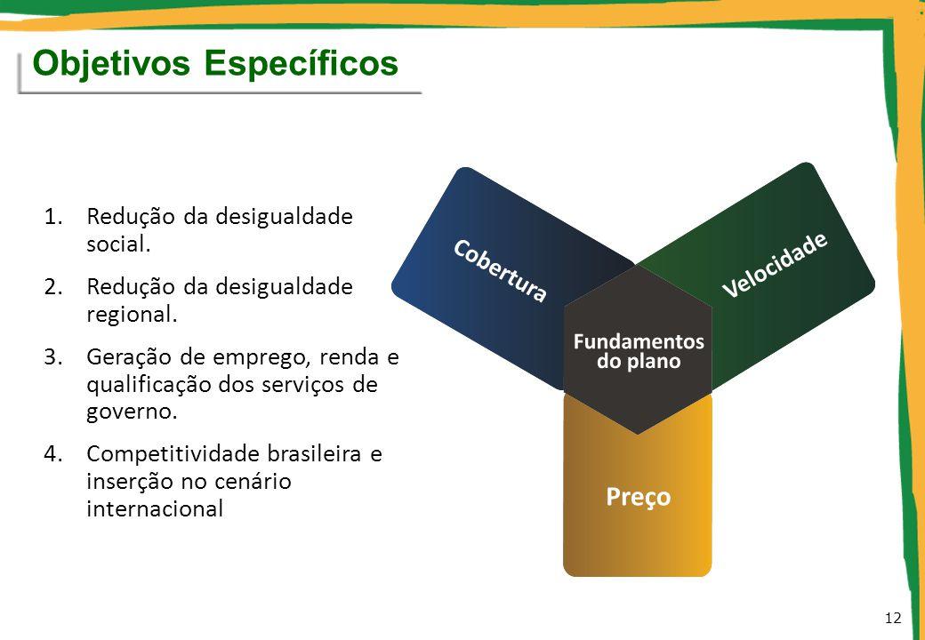 1.Redução da desigualdade social. 2.Redução da desigualdade regional. 3.Geração de emprego, renda e qualificação dos serviços de governo. 4.Competitiv