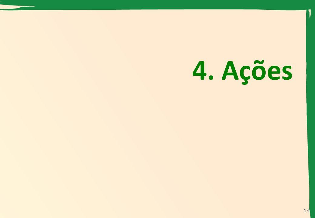 4. Ações 14