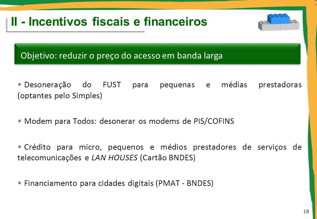 Desoneração do FUST para pequenas e médias prestadoras (optantes pelo Simples) Modem para Todos: desonerar os modems de PIS/COFINS Crédito para micro,