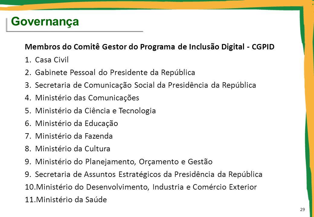Membros do Comitê Gestor do Programa de Inclusão Digital - CGPID 1.Casa Civil 2.Gabinete Pessoal do Presidente da República 3.Secretaria de Comunicaçã