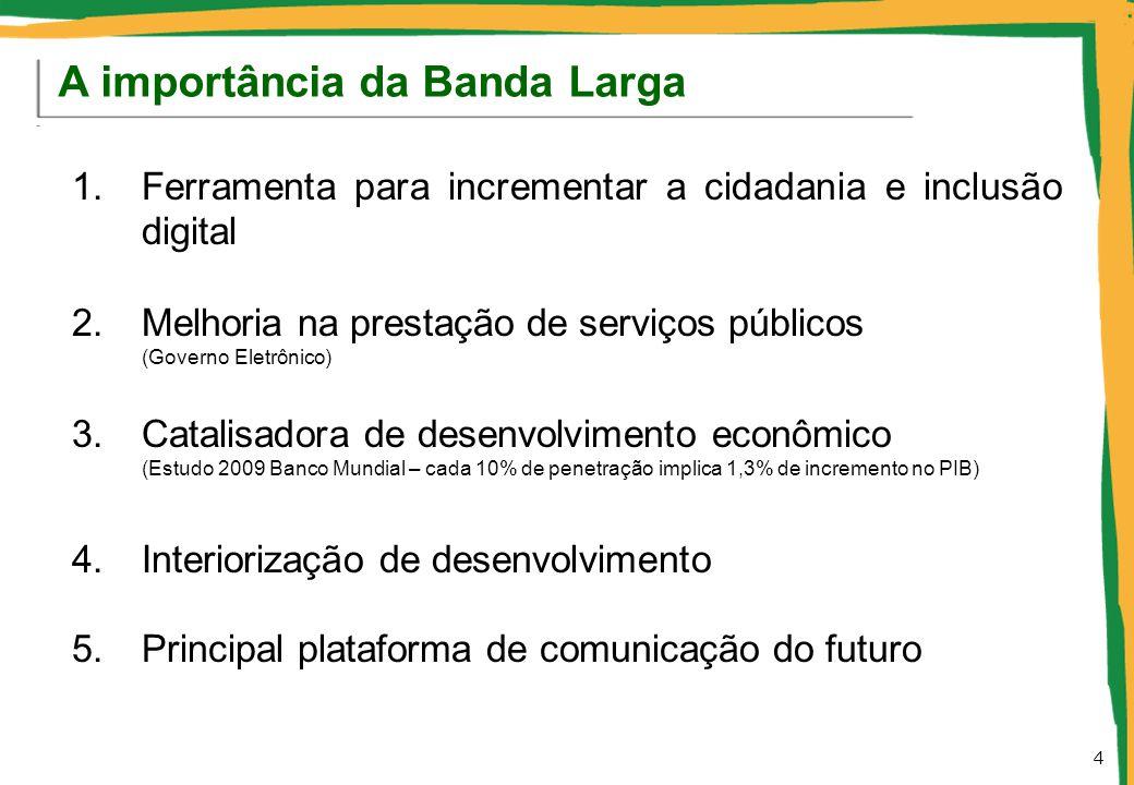 4 A importância da Banda Larga 1.Ferramenta para incrementar a cidadania e inclusão digital 2.Melhoria na prestação de serviços públicos (Governo Elet