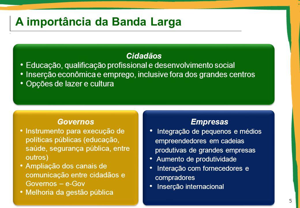 A importância da Banda Larga Cidadãos Educação, qualificação profissional e desenvolvimento social Inserção econômica e emprego, inclusive fora dos gr