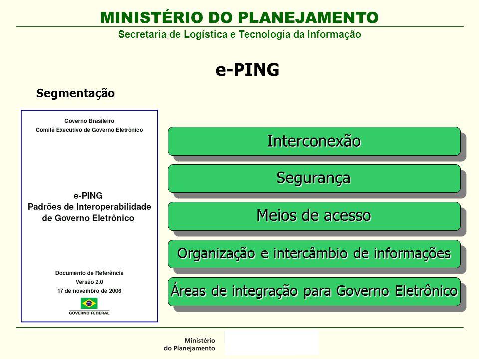 MINISTÉRIO DO PLANEJAMENTO Secretaria de Logística e Tecnologia da Informação e-PING Segmentação InterconexãoInterconexão SegurançaSegurança Meios de